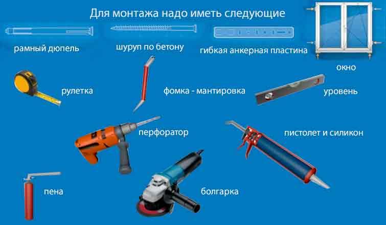 нужные инструменты и комплектующие для установки окон