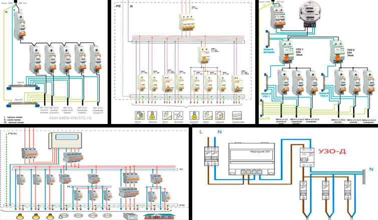 схема электрического щитка